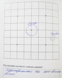 Ижевск и Москва